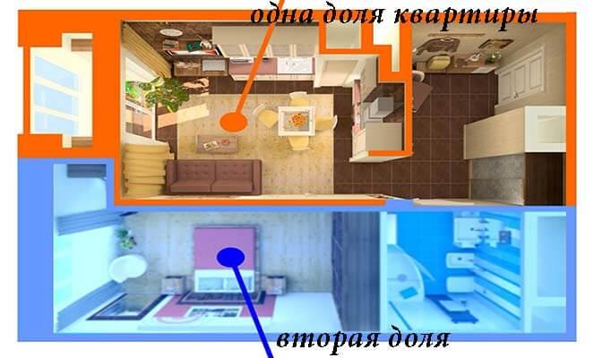 Условия под залог доли в квартире
